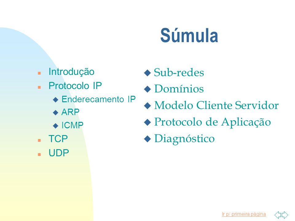 Ir p/ primeira página Súmula n Introdução n Protocolo IP u Enderecamento IP u ARP u ICMP n TCP n UDP u Sub-redes u Domínios u Modelo Cliente Servidor
