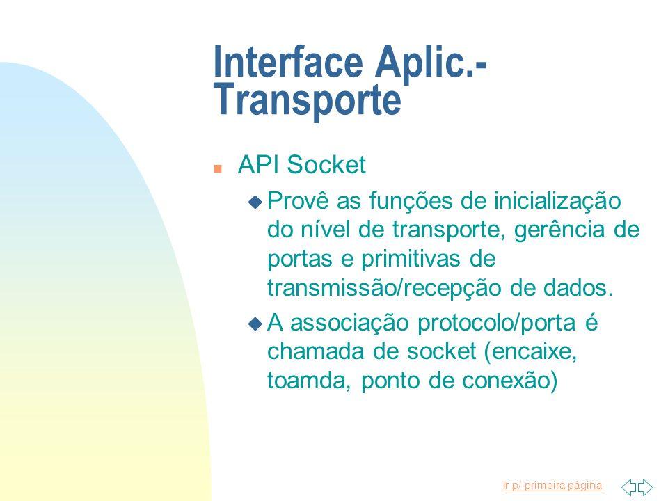 Ir p/ primeira página Interface Aplic.- Transporte n API Socket u Provê as funções de inicialização do nível de transporte, gerência de portas e primi