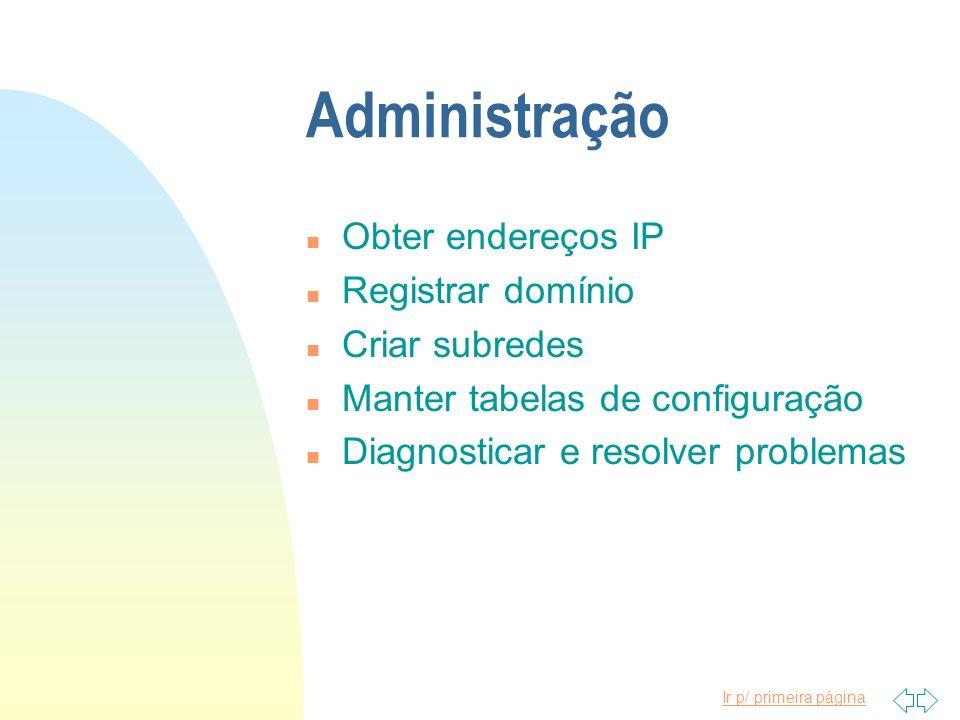 Ir p/ primeira página Administração n Obter endereços IP n Registrar domínio n Criar subredes n Manter tabelas de configuração n Diagnosticar e resolv