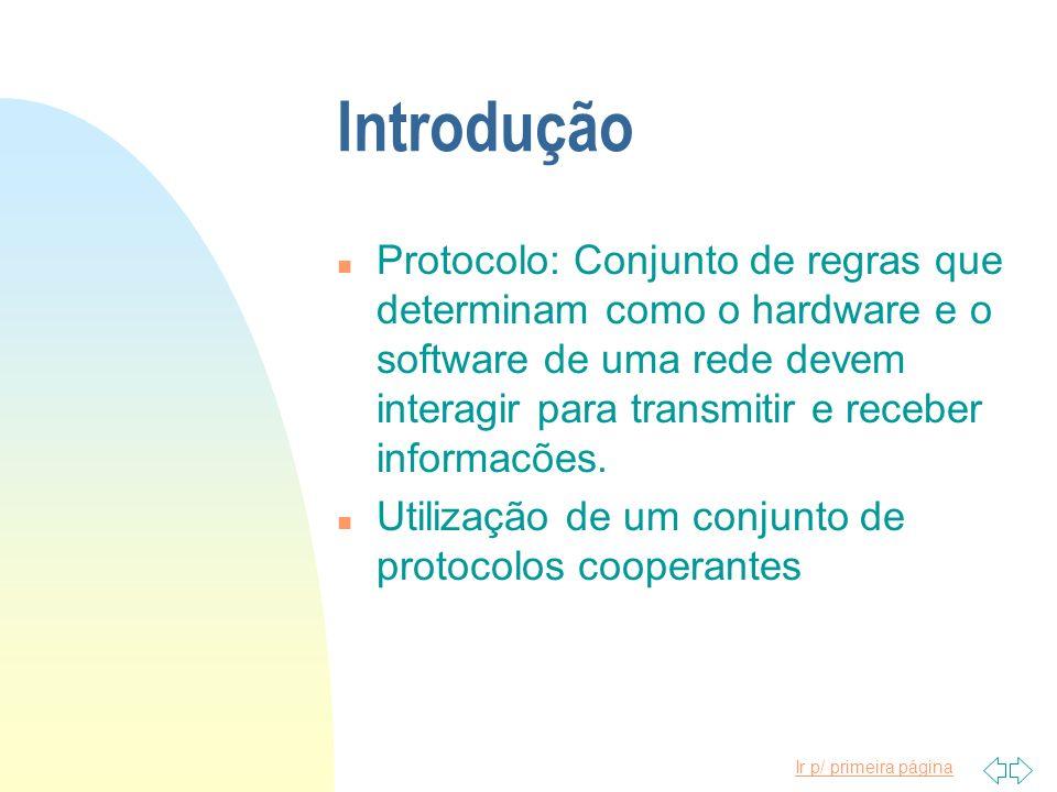 Ir p/ primeira página Introdução n Protocolo: Conjunto de regras que determinam como o hardware e o software de uma rede devem interagir para transmit
