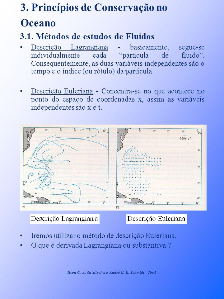 3. Princípios de Conservação no Oceano 3.1. Métodos de estudos de Fluidos Descrição Lagrangiana - basicamente, segue-se individualmente cada partícula