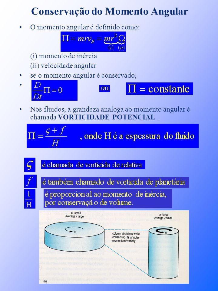 Conservação do Momento Angular O momento angular é definido como: (i) momento de inércia (ii) velocidade angular se o momento angular é conservado, No