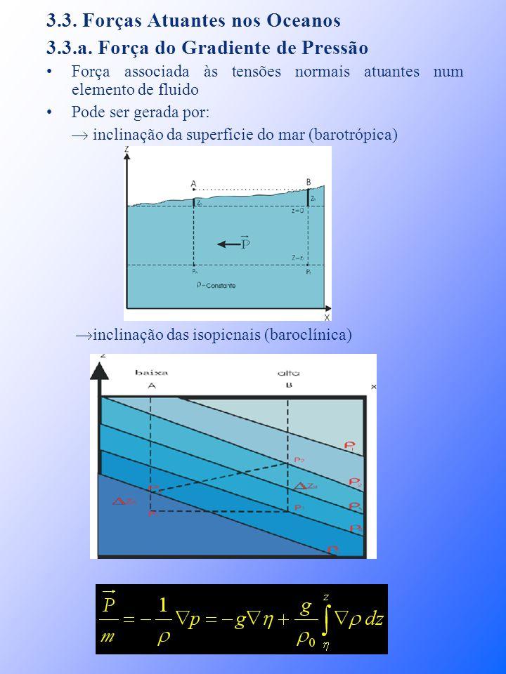 3.3. Forças Atuantes nos Oceanos 3.3.a. Força do Gradiente de Pressão Força associada às tensões normais atuantes num elemento de fluido Pode ser gera