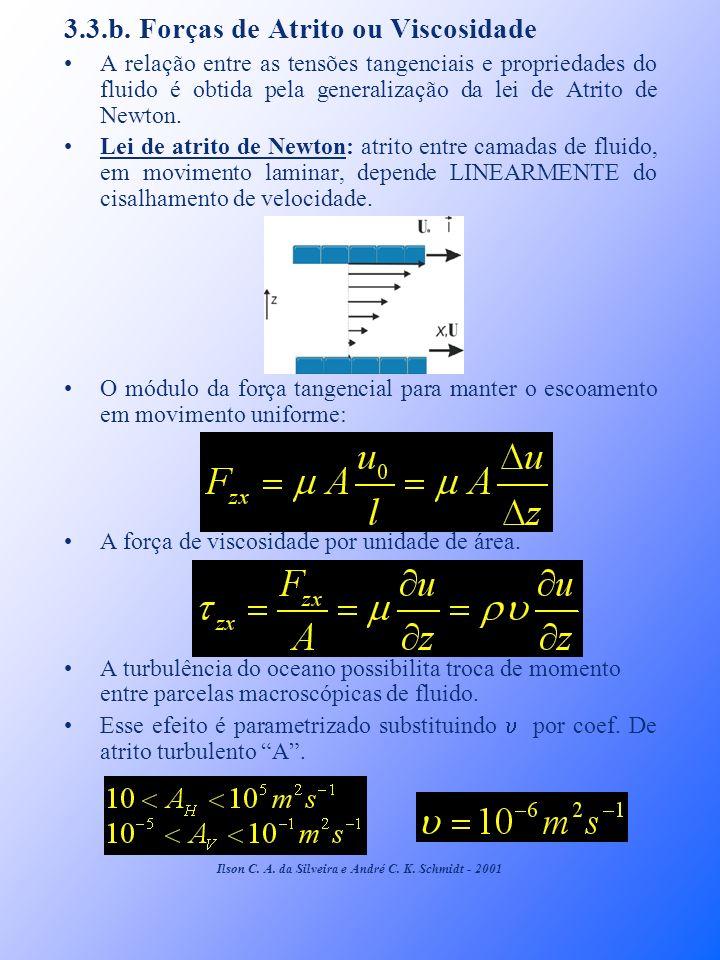 3.3.b. Forças de Atrito ou Viscosidade A relação entre as tensões tangenciais e propriedades do fluido é obtida pela generalização da lei de Atrito de