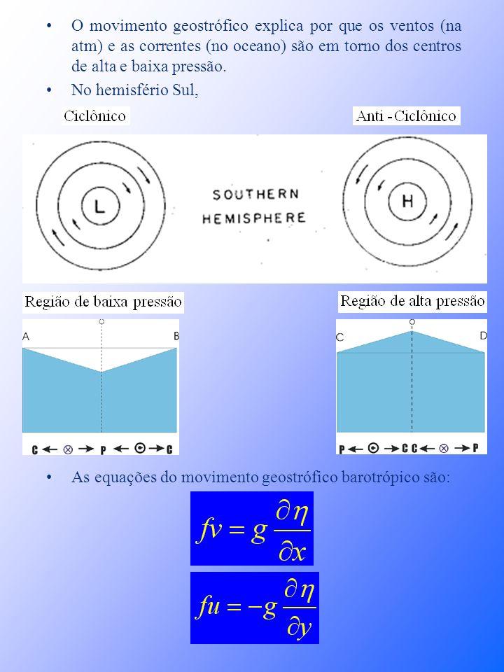 O movimento geostrófico explica por que os ventos (na atm) e as correntes (no oceano) são em torno dos centros de alta e baixa pressão. No hemisfério
