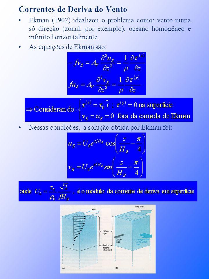 Correntes de Deriva do Vento Ekman (1902) idealizou o problema como: vento numa só direção (zonal, por exemplo), oceano homogêneo e infinito horizonta