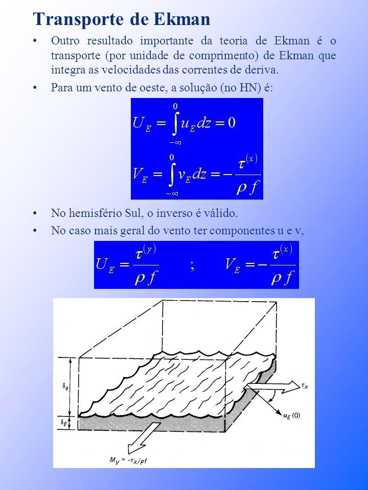 Transporte de Ekman Outro resultado importante da teoria de Ekman é o transporte (por unidade de comprimento) de Ekman que integra as velocidades das