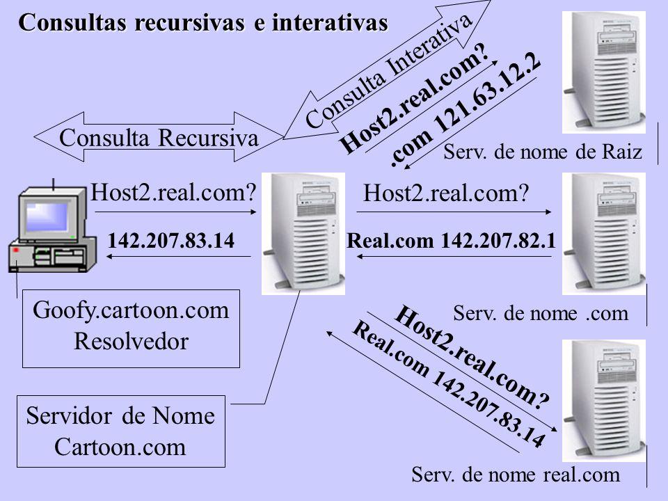 Consultas recursivas e interativas Servidor de Nome Cartoon.com Goofy.cartoon.com Resolvedor Serv. de nome de Raiz Serv. de nome.com Serv. de nome rea