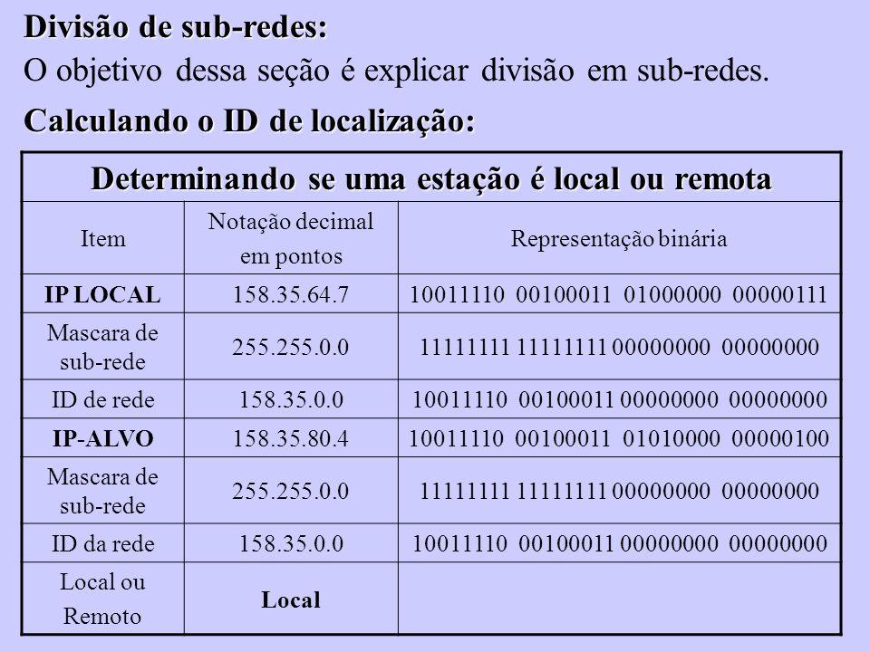 Divisão de sub-redes: O objetivo dessa seção é explicar divisão em sub-redes. Calculando o ID de localização: Determinando se uma estação é local ou r