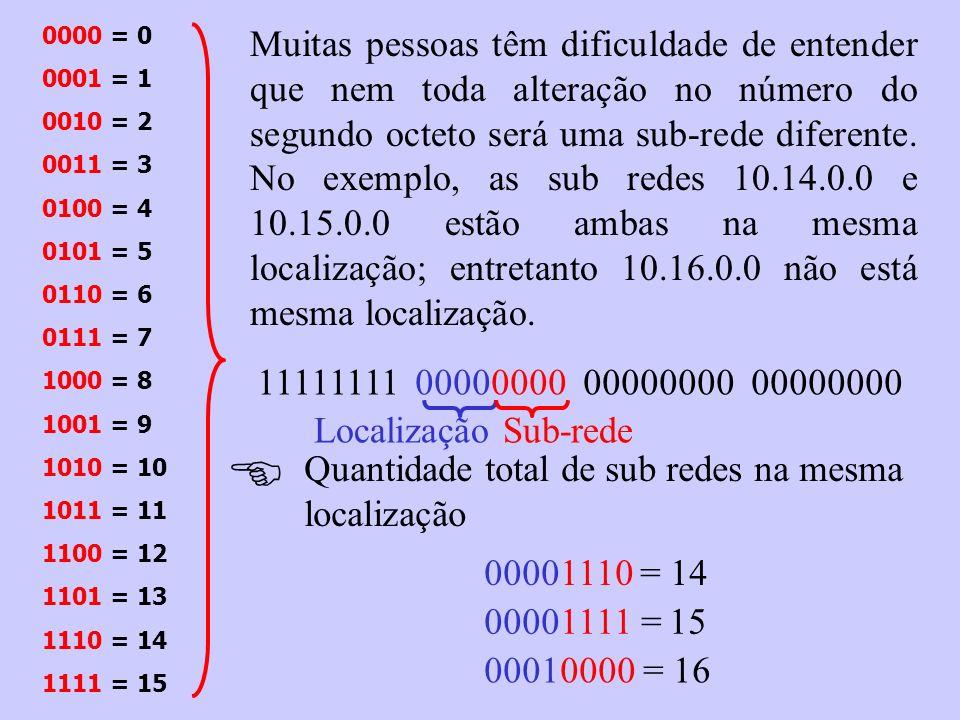 Muitas pessoas têm dificuldade de entender que nem toda alteração no número do segundo octeto será uma sub-rede diferente. No exemplo, as sub redes 10
