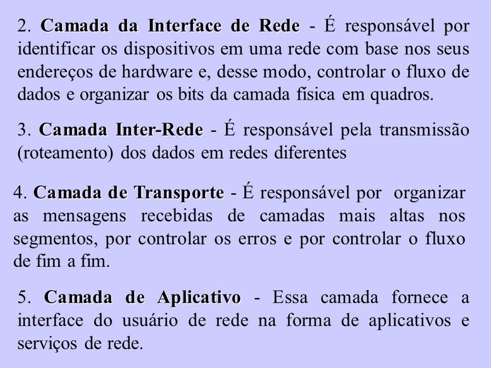 Camada da Interface de Rede 2. Camada da Interface de Rede - É responsável por identificar os dispositivos em uma rede com base nos seus endereços de