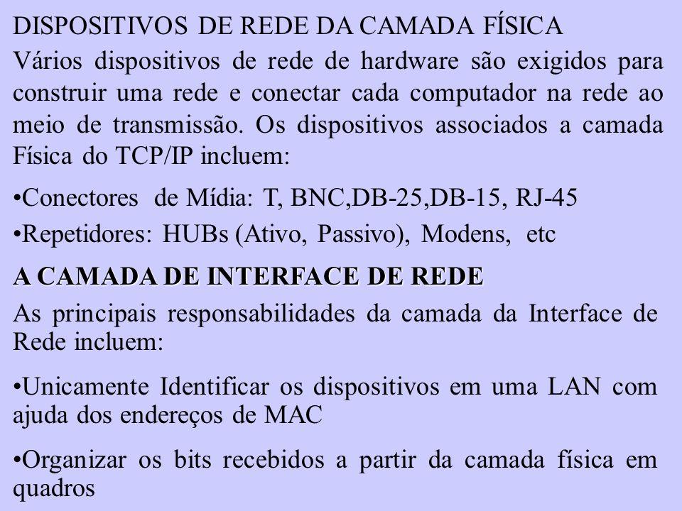 DISPOSITIVOS DE REDE DA CAMADA FÍSICA Vários dispositivos de rede de hardware são exigidos para construir uma rede e conectar cada computador na rede