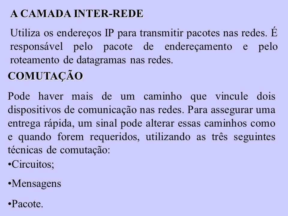 A CAMADA INTER-REDE Utiliza os endereços IP para transmitir pacotes nas redes. É responsável pelo pacote de endereçamento e pelo roteamento de datagra