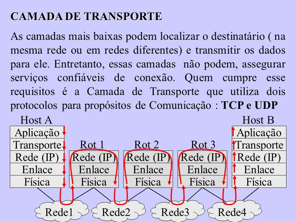 Aplicação Transporte Rede (IP) Enlace Física Host B Rede (IP) Enlace Física Rot 3 Rede (IP) Enlace Física Rot 2 Rede (IP) Enlace Física Rot 1 Aplicaçã