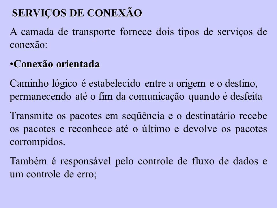 SERVIÇOS DE CONEXÃO A camada de transporte fornece dois tipos de serviços de conexão: Conexão orientadaConexão orientada Caminho lógico é estabelecido