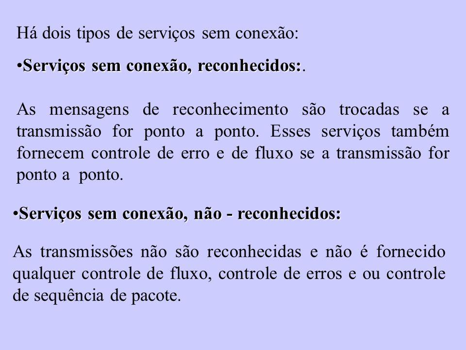 Há dois tipos de serviços sem conexão: Serviços sem conexão, reconhecidos:Serviços sem conexão, reconhecidos:. Serviços sem conexão, não - reconhecido