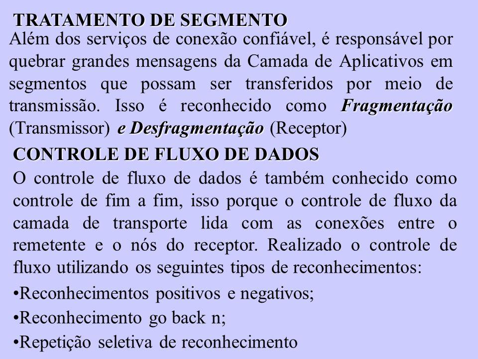 TRATAMENTO DE SEGMENTO Fragmentação e Desfragmentação Além dos serviços de conexão confiável, é responsável por quebrar grandes mensagens da Camada de