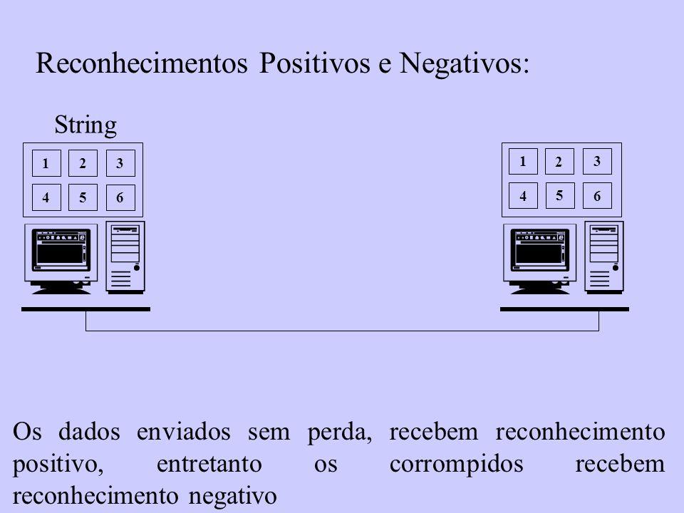 Os dados enviados sem perda, recebem reconhecimento positivo, entretanto os corrompidos recebem reconhecimento negativo Reconhecimentos Positivos e Ne