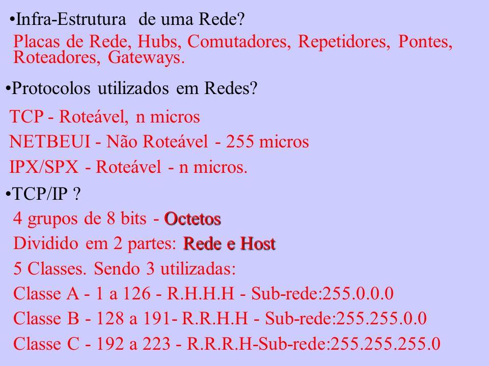 Placas de Rede, Hubs, Comutadores, Repetidores, Pontes, Roteadores, Gateways. Infra-Estrutura de uma Rede? Protocolos utilizados em Redes? TCP - Roteá