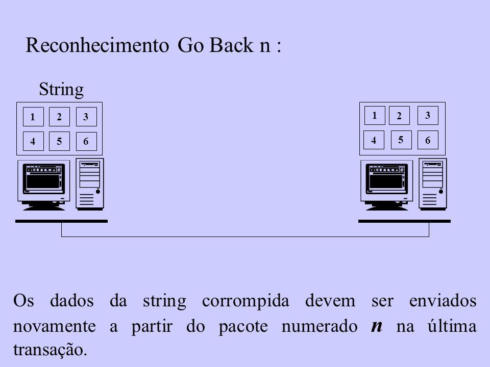 Reconhecimento Go Back n : 123 45 6 123 45 6 123 45 6 1 OK 1 3 5 6 2 4 FAIL 2,3,4,5 e 6OK 2,3,4,5 e 6 String 23456 Os dados da string corrompida devem