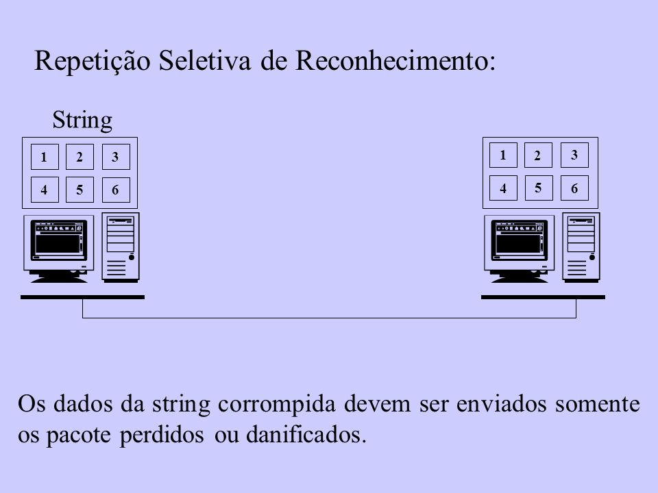 Repetição Seletiva de Reconhecimento: 123 45 6 123 45 6 123 45 6 13 5 6 OK 1,3,5 e 6 2 4 FAIL 2 e 4OK 2 e 4 String 24 Os dados da string corrompida de
