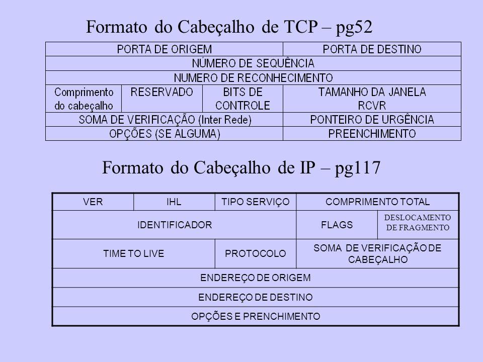Formato do Cabeçalho de IP – pg117 Formato do Cabeçalho de TCP – pg52 VERIHLTIPO SERVIÇOCOMPRIMENTO TOTAL IDENTIFICADORFLAGS DESLOCAMENTO DE FRAGMENTO