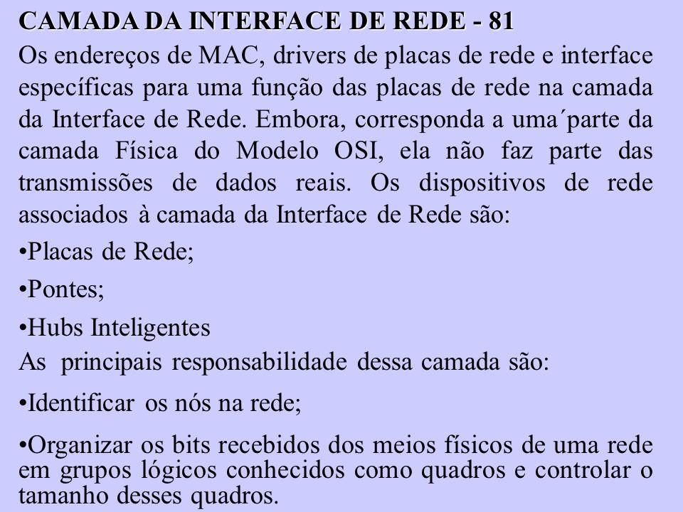 CAMADA DA INTERFACE DE REDE - 81 Os endereços de MAC, drivers de placas de rede e interface específicas para uma função das placas de rede na camada d