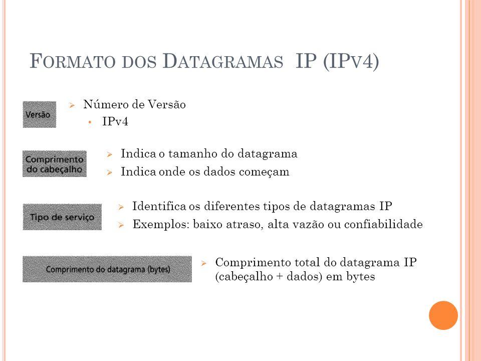 Número de Versão IPv4 Indica o tamanho do datagrama Indica onde os dados começam Identifica os diferentes tipos de datagramas IP Exemplos: baixo atras