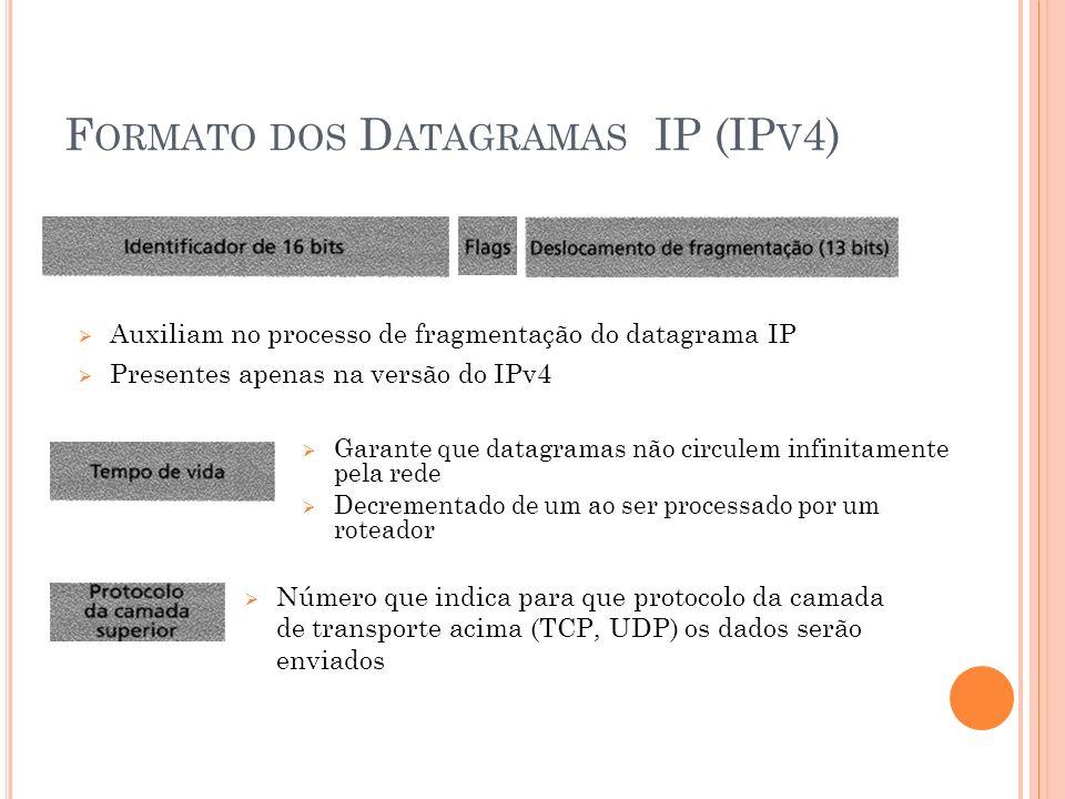 Auxiliam no processo de fragmentação do datagrama IP Presentes apenas na versão do IPv4 Garante que datagramas não circulem infinitamente pela rede De