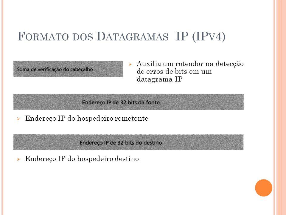 Auxilia um roteador na detecção de erros de bits em um datagrama IP Endereço IP do hospedeiro remetente Endereço IP do hospedeiro destino