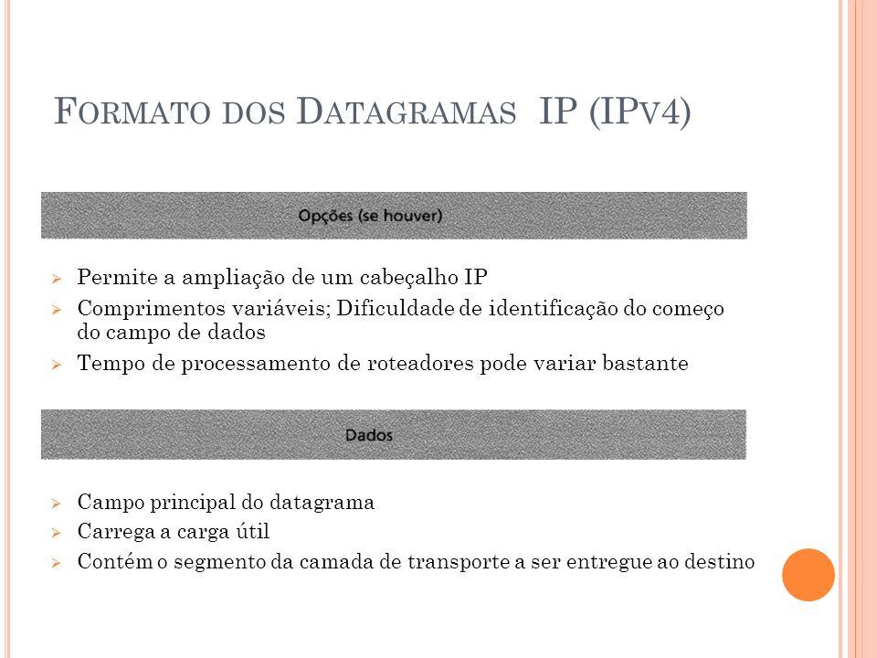 Permite a ampliação de um cabeçalho IP Comprimentos variáveis; Dificuldade de identificação do começo do campo de dados Tempo de processamento de rote