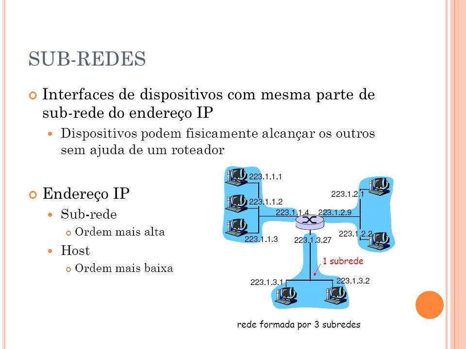 SUB-REDES Interfaces de dispositivos com mesma parte de sub-rede do endereço IP Dispositivos podem fisicamente alcançar os outros sem ajuda de um rote