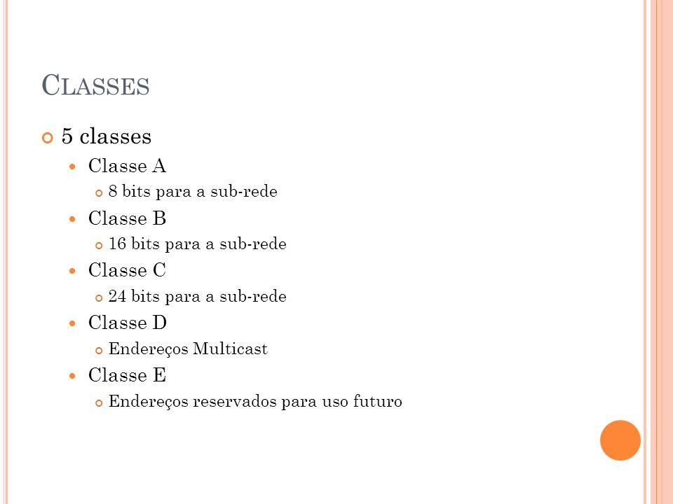 C LASSES 5 classes Classe A 8 bits para a sub-rede Classe B 16 bits para a sub-rede Classe C 24 bits para a sub-rede Classe D Endereços Multicast Clas