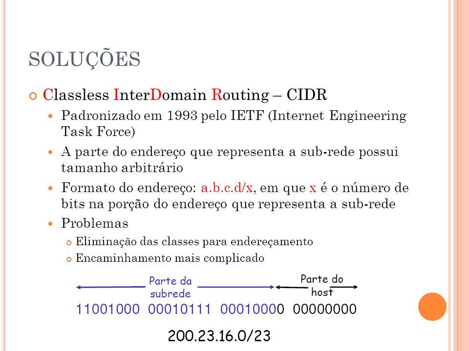 SOLUÇÕES Classless InterDomain Routing – CIDR Padronizado em 1993 pelo IETF (Internet Engineering Task Force) A parte do endereço que representa a sub