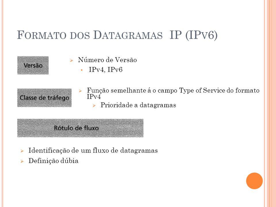 F ORMATO DOS D ATAGRAMAS IP (IP V 6) Número de Versão IPv4, IPv6 Função semelhante á o campo Type of Service do formato IPv4 Prioridade a datagramas I