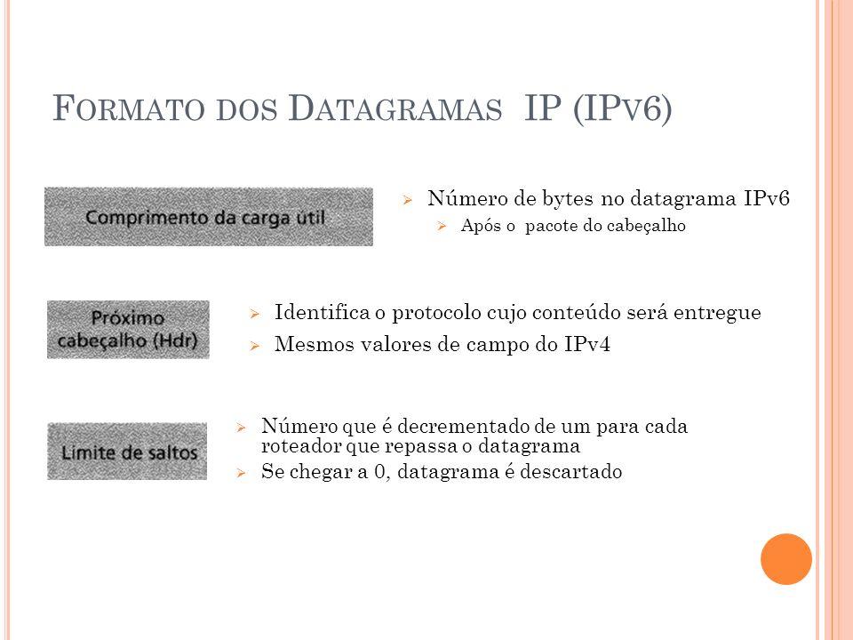 F ORMATO DOS D ATAGRAMAS IP (IP V 6) Número de bytes no datagrama IPv6 Após o pacote do cabeçalho Identifica o protocolo cujo conteúdo será entregue M
