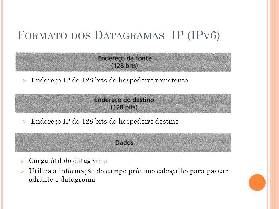 F ORMATO DOS D ATAGRAMAS IP (IP V 6) Endereço IP de 128 bits do hospedeiro remetente Endereço IP de 128 bits do hospedeiro destino Carga útil do datag