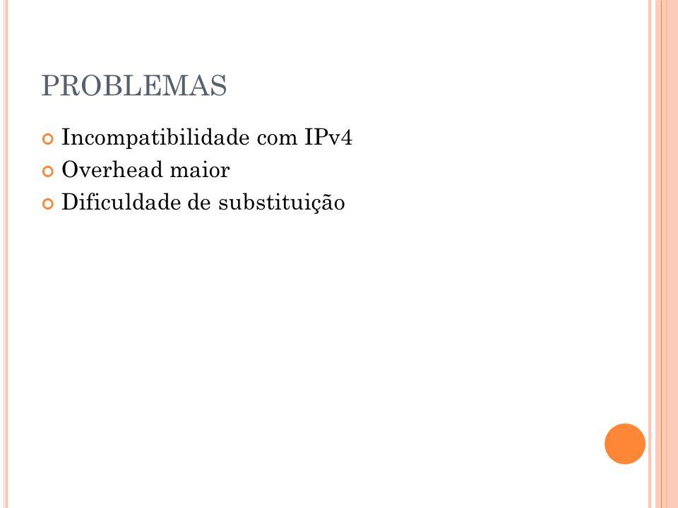 PROBLEMAS Incompatibilidade com IPv4 Overhead maior Dificuldade de substituição
