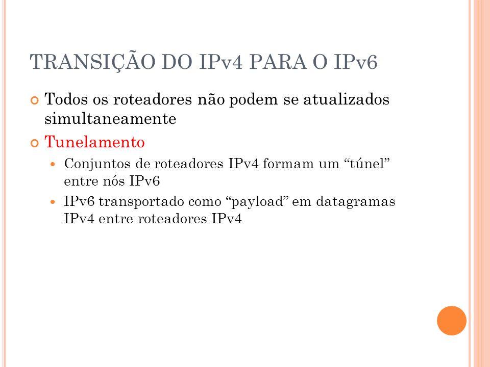 TRANSIÇÃO DO IPv4 PARA O IPv6 Todos os roteadores não podem se atualizados simultaneamente Tunelamento Conjuntos de roteadores IPv4 formam um túnel en