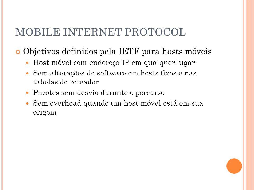 MOBILE INTERNET PROTOCOL Objetivos definidos pela IETF para hosts móveis Host móvel com endereço IP em qualquer lugar Sem alterações de software em ho