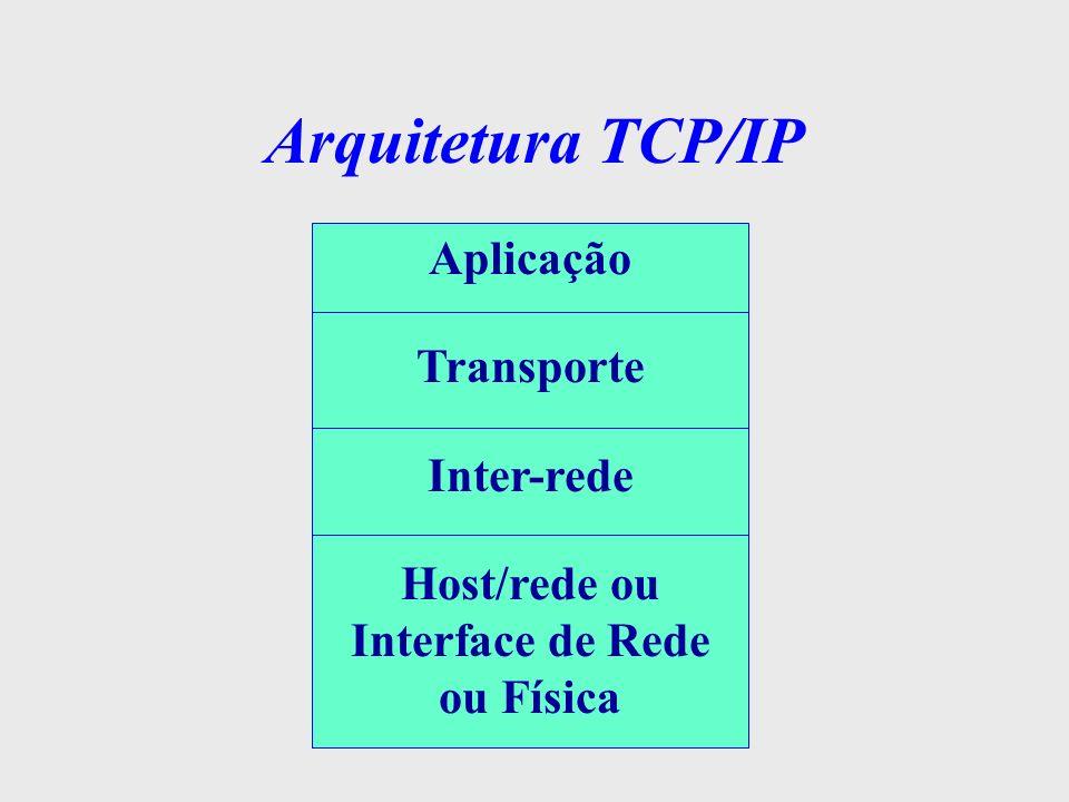 Arquitetura TCP/IP Camada de Aplicação Contém os protocolos de alto nível serviços padronizados de comunicação p/ as tarefas mais comuns –correio eletrônico (SMTP) –terminal virtual (Telnet) –transferência de arquivo (FTP) –home pages (WWW) aplicações dos usuários