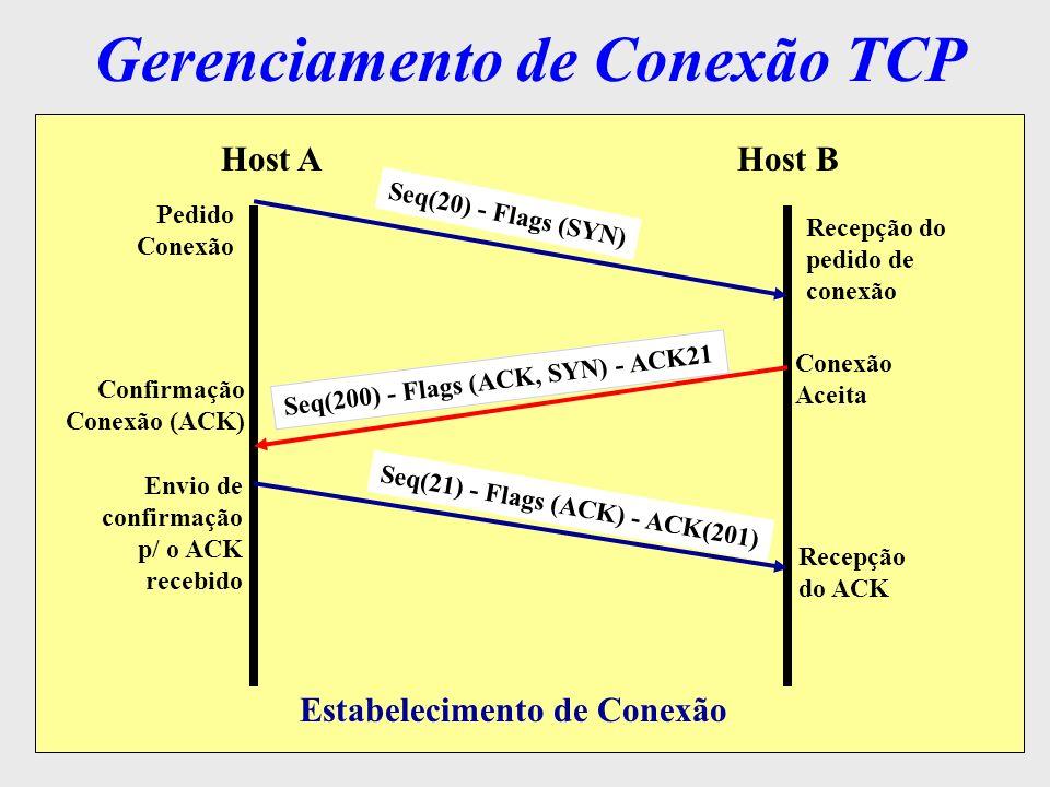 Gerenciamento de Conexão TCP Host AHost B Seq(22) - Flags (ACK) - Data(50) Seq(201) - Flags (ACK) - ACK(72) - Data(30) Seq(72) - Flags (ACK) - ACK(231) - Data (40) Pedido Desconexão Confirmação Desconexão (ACK) Envio de confirmação p/ o ACK recebido Recepção do pedido de desconexão Desconexão Aceita Recepção do ACK Transferência de Dados