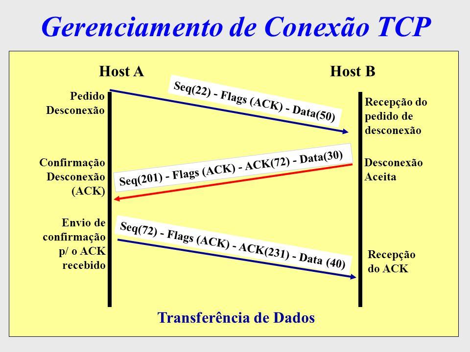 Gerenciamento de Conexão TCP Host AHost B Seq(112) - Flags (FIN,ACK) - ACK (231) Seq(231) - Flags (ACK, FIN) - ACK251 Seq(251) - Flags (ACK) - ACK(232) Pedido Desconexão Confirmação Desconexão (ACK) Envio de confirmação p/ o ACK recebido Recepção do pedido de desconexão Desconexão Aceita Recepção do ACK Encerramento de Conexão