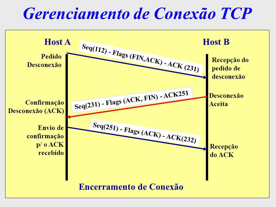 Gerenciamento de Conexão TCP Uma tabela de conexão é usada p/ gerenciar todas as conexões existentes State: estado da conexão (closed, closing, listening, waiting, and so on)