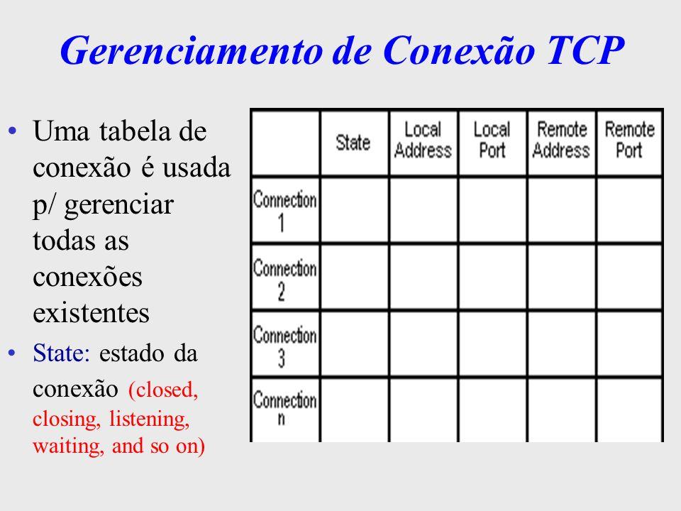 Serviços do TCP Full-duplex sequenciação controle de fluxo; piggybacking; controle de erros; temporização de entrega; confirmação; sinalização de dados urgentes.
