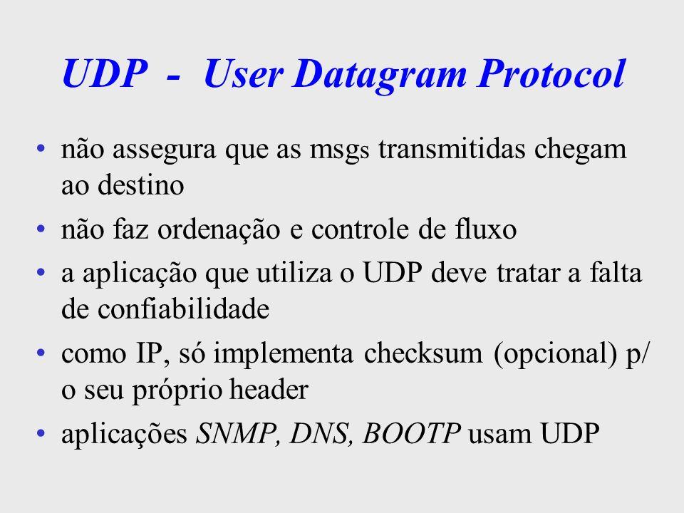Funcionamento do UDP recebe dos processos de aplicação origem pedidos de transmissão de msgs encaminha-os ao IP que é o responsável pela transmissão na estação destino, ocorre o processo inverso o IP entrega as msg s recebidas ao UDP o UDP, por sua vez, repassa-os ao processo de aplicação