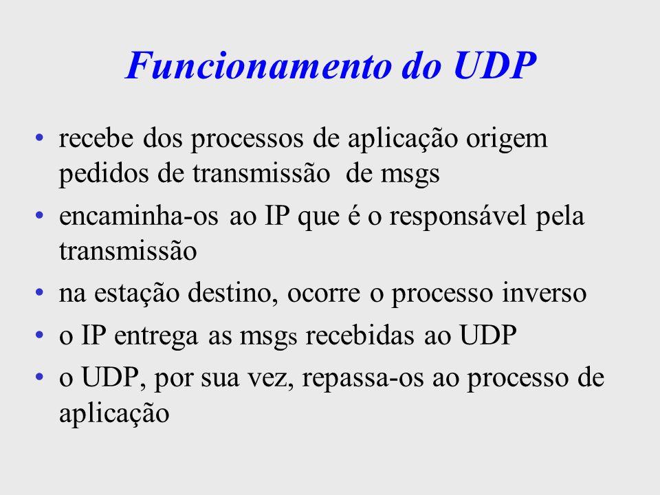 Encapsulamento de um Datagrama UDP Header UDP Dados UDP Header IP Dados IP Header Frame Dados Frame