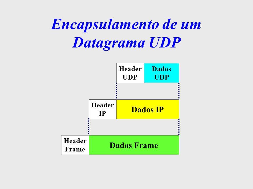 UDP - User Datagram Protocol sua principal função é multiplexar na origem e desmultiplexar no destino utiliza também os conceitos de portas p/ identificar os processos de aplicação UDP Source Port UDP Destination Port 0 15 16 31 UDP Message Lenght UDP Checksum Data Formato do Datagrama UDP