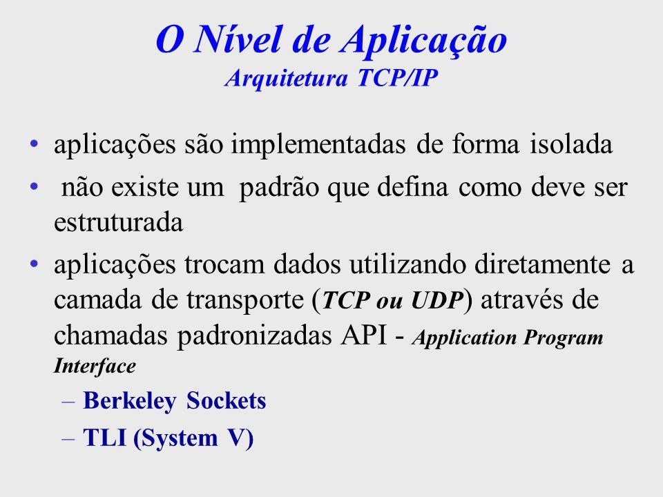 Socket um socket identifica univocamente um usuário TCP permite a associação entre processos de aplicação o identificador da porta é concatenado ao endereço IP, onde a entidade TCP está rodando, definindo um socket socket(23,200.18.5.1) End Porta End IP