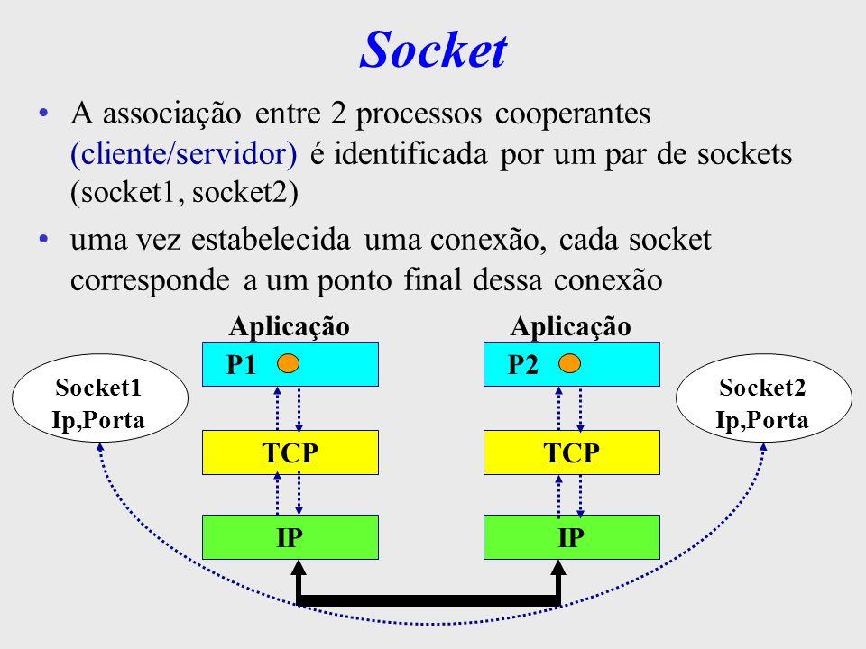 Socket Uma associação entre 2 processos de aplicação é definida como uma quíntupla: {protocolo, end local, processo local, end remoto, processo remoto} –protocolo: TCP ou UDP –end local ou remoto: porta + end IP –processo local ou remoto: identifica a aplicação local (PID) Endereço MACEndereço IPEndereço de PortaDados Já temos endereços suficientes
